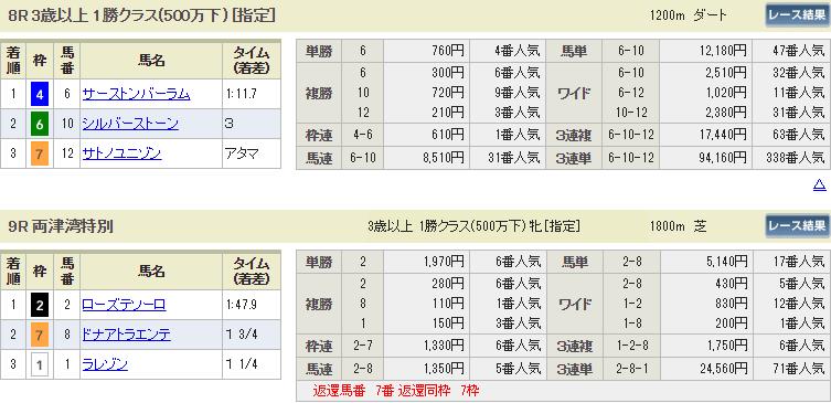 f:id:onix-oniku:20190804145001p:plain