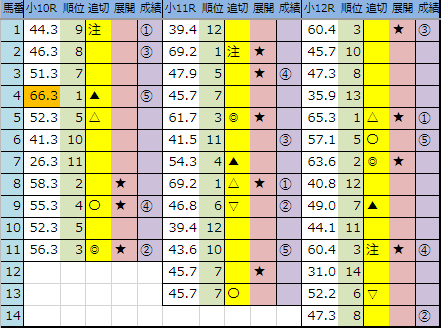 f:id:onix-oniku:20190804163439p:plain
