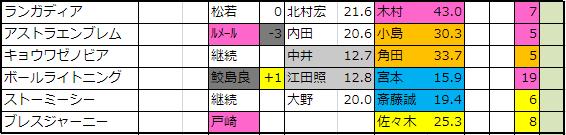 f:id:onix-oniku:20190805162035p:plain