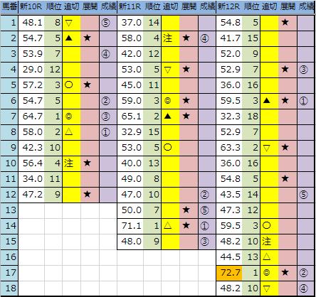 f:id:onix-oniku:20190806154314p:plain