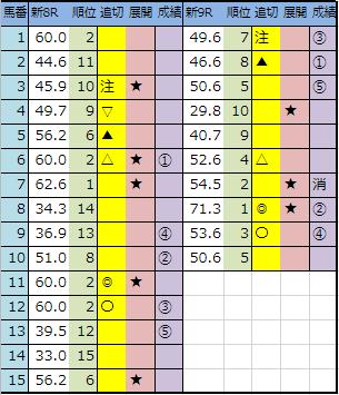 f:id:onix-oniku:20190806154342p:plain