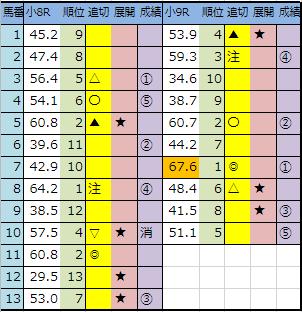 f:id:onix-oniku:20190806154458p:plain