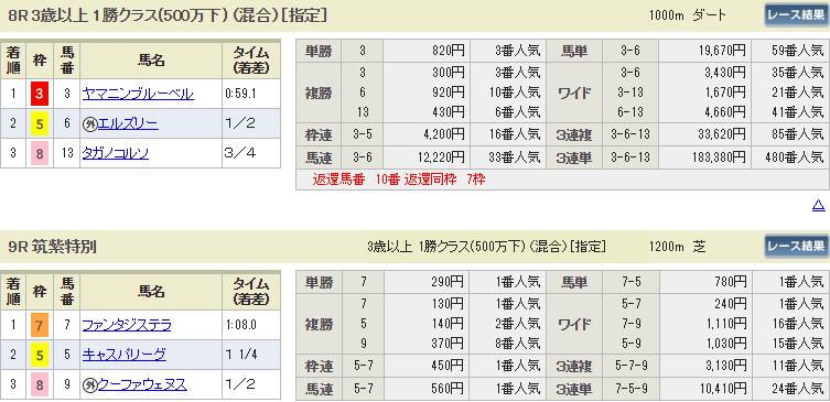 f:id:onix-oniku:20190806154511p:plain