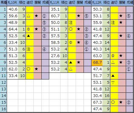 f:id:onix-oniku:20190806154846p:plain