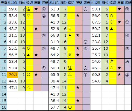 f:id:onix-oniku:20190806154944p:plain