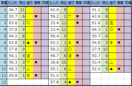 f:id:onix-oniku:20190809193947p:plain