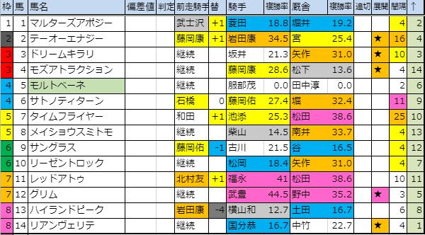 f:id:onix-oniku:20190809194737p:plain