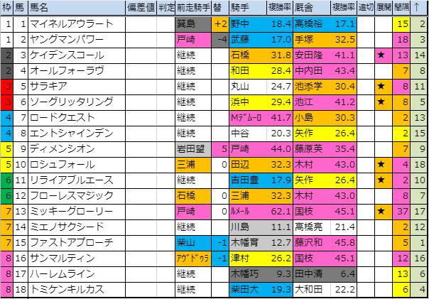 f:id:onix-oniku:20190810172234p:plain