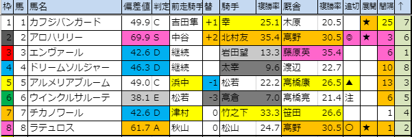 f:id:onix-oniku:20190810185224p:plain