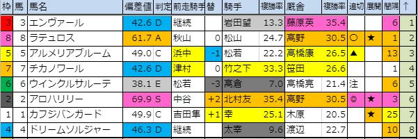 f:id:onix-oniku:20190810185606p:plain
