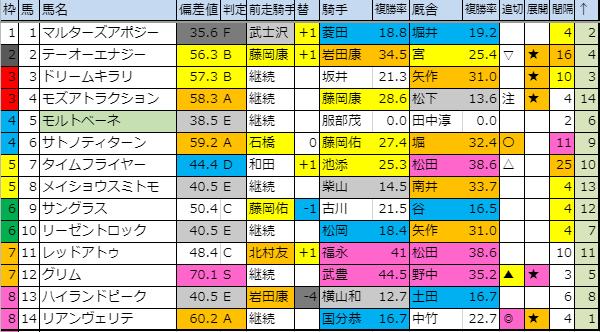 f:id:onix-oniku:20190810190925p:plain