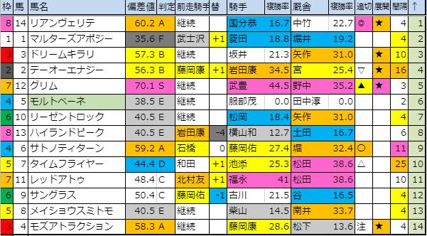 f:id:onix-oniku:20190810191522p:plain