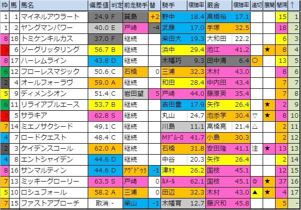 f:id:onix-oniku:20190810194233p:plain