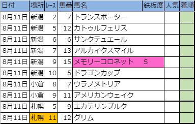 f:id:onix-oniku:20190810203749p:plain