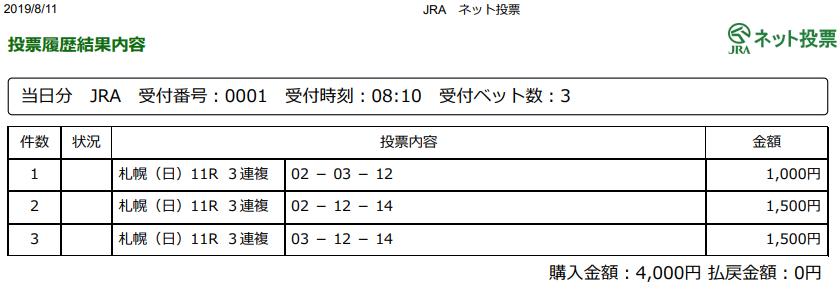 f:id:onix-oniku:20190811081235p:plain