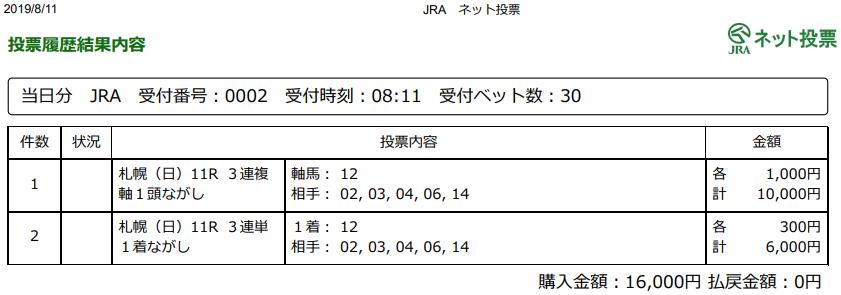 f:id:onix-oniku:20190811081347p:plain