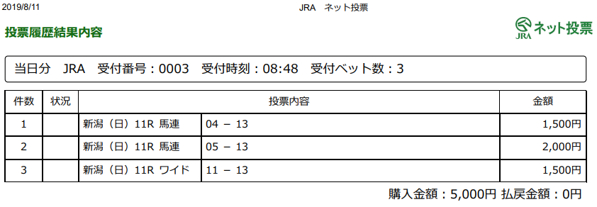 f:id:onix-oniku:20190811084917p:plain