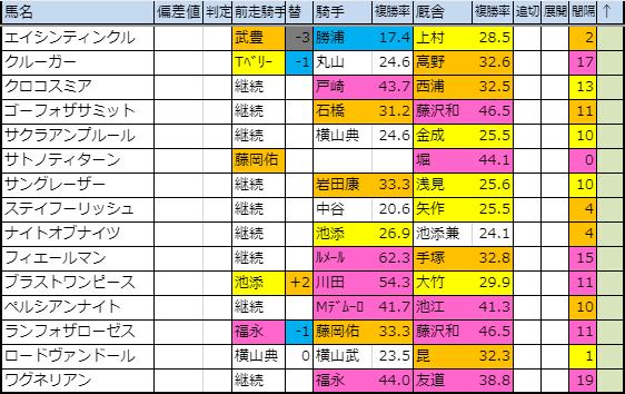 f:id:onix-oniku:20190812164043p:plain