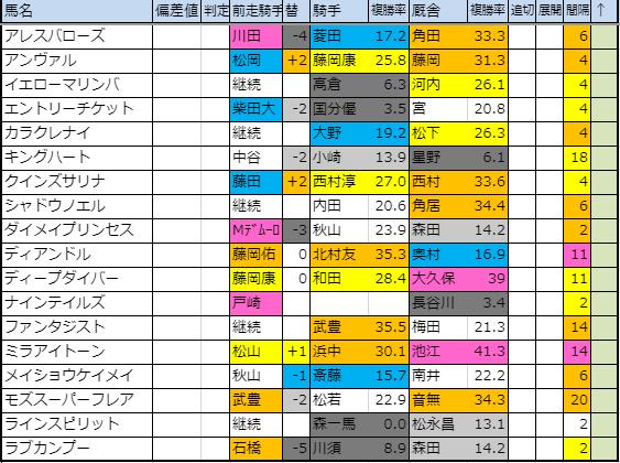 f:id:onix-oniku:20190812165819p:plain