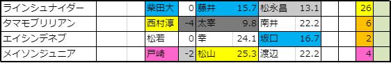 f:id:onix-oniku:20190812165905p:plain