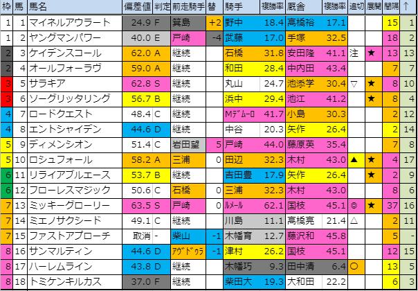 f:id:onix-oniku:20190815153223p:plain