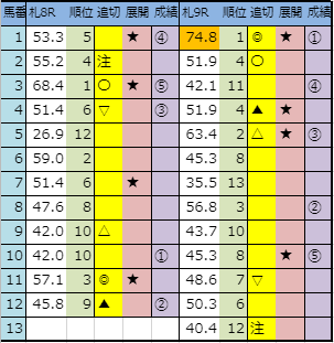 f:id:onix-oniku:20190815162621p:plain