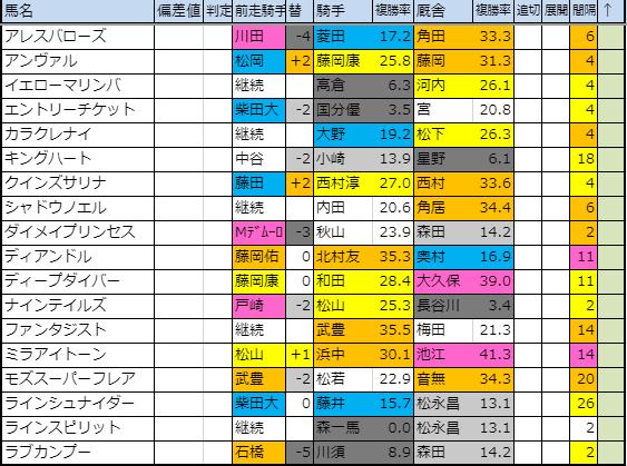f:id:onix-oniku:20190815164641p:plain