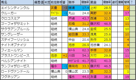 f:id:onix-oniku:20190815194657p:plain