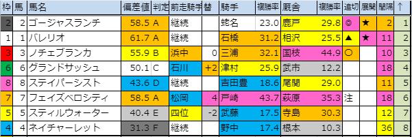 f:id:onix-oniku:20190816182650p:plain