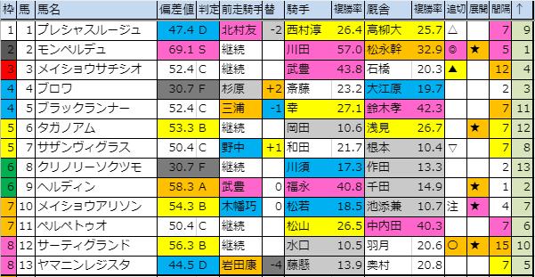 f:id:onix-oniku:20190816182747p:plain
