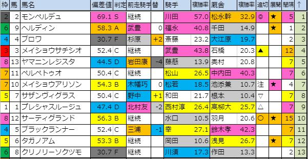 f:id:onix-oniku:20190816183116p:plain
