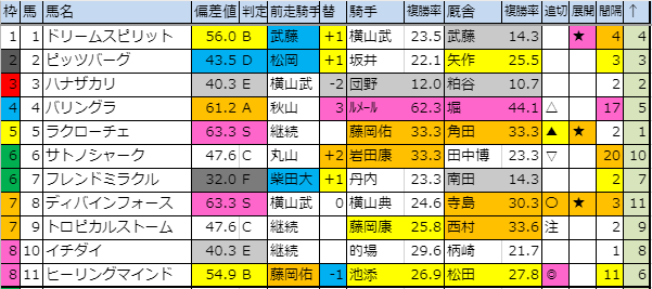 f:id:onix-oniku:20190816183214p:plain