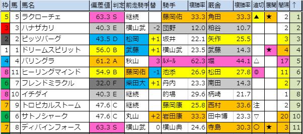 f:id:onix-oniku:20190816183504p:plain