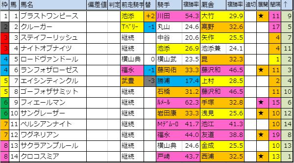 f:id:onix-oniku:20190816194358p:plain