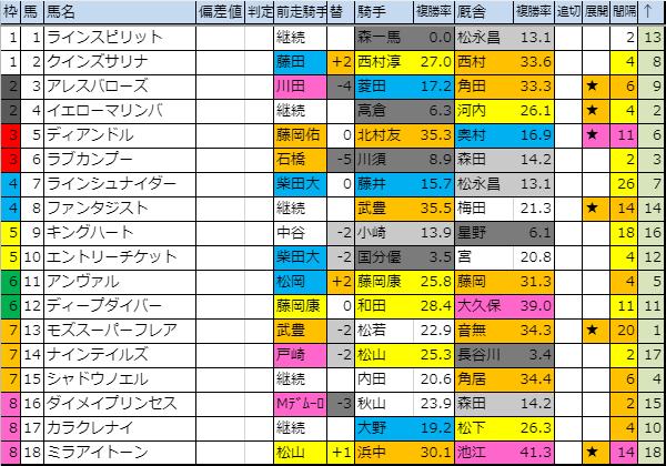 f:id:onix-oniku:20190816194633p:plain