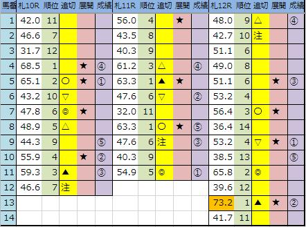 f:id:onix-oniku:20190817163952p:plain