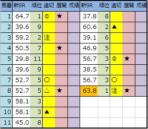 f:id:onix-oniku:20190817194324p:plain