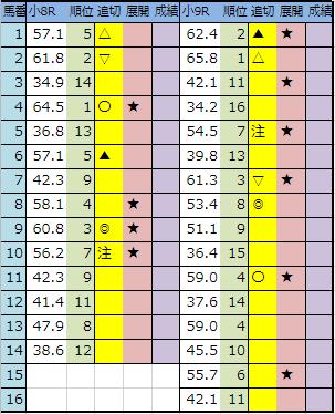 f:id:onix-oniku:20190817194434p:plain