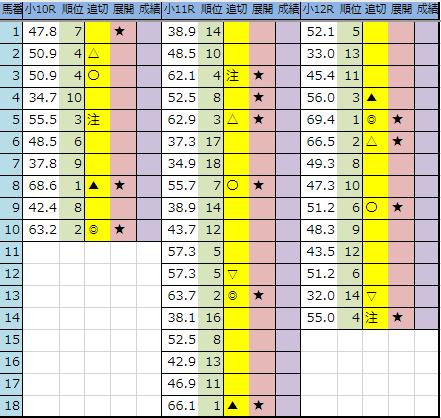f:id:onix-oniku:20190817194502p:plain