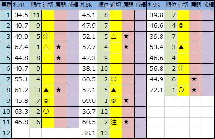 f:id:onix-oniku:20190817194542p:plain