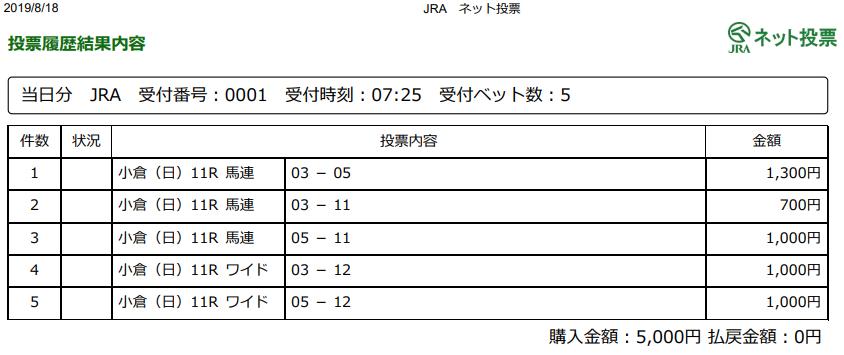 f:id:onix-oniku:20190818072938p:plain