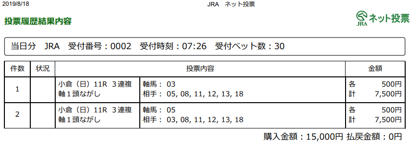f:id:onix-oniku:20190818073040p:plain