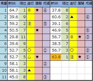 f:id:onix-oniku:20190818144850p:plain