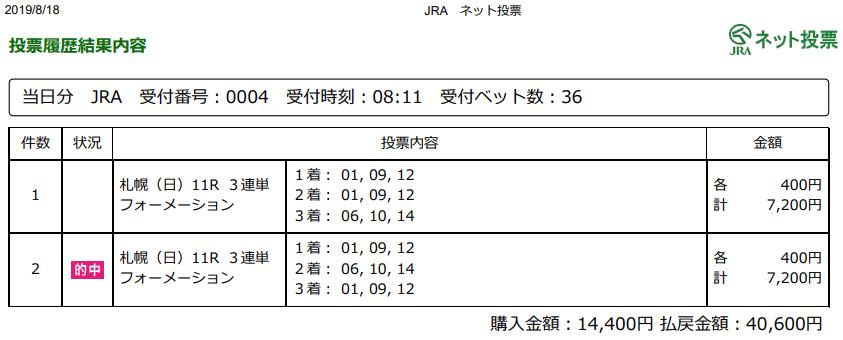 f:id:onix-oniku:20190821165059p:plain
