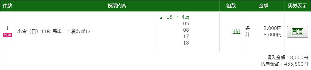 f:id:onix-oniku:20190821172633p:plain