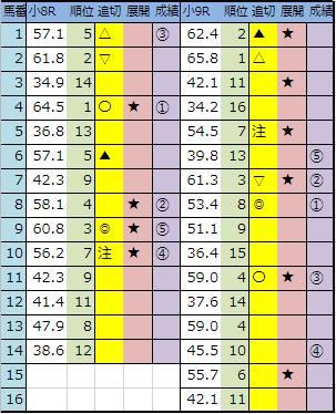 f:id:onix-oniku:20190821194042p:plain