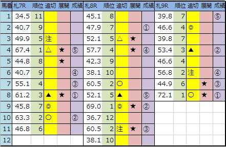 f:id:onix-oniku:20190821194246p:plain