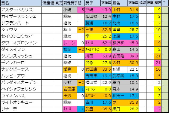 f:id:onix-oniku:20190822155312p:plain