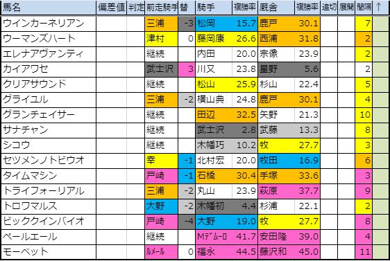 f:id:onix-oniku:20190822155948p:plain