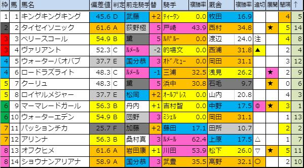 f:id:onix-oniku:20190823180406p:plain